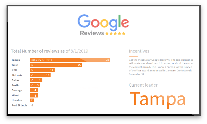 Google-Reviews-Digital-Signage-Screen