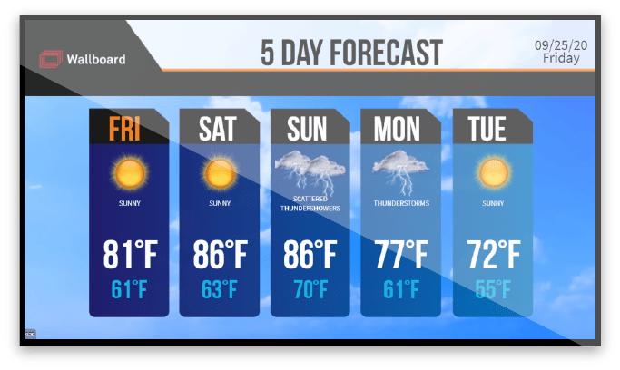 5-Day Forecast Digital Signage Screen