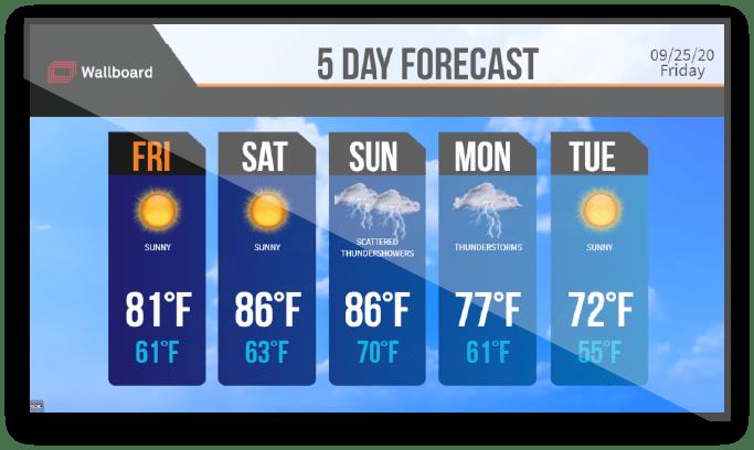 5-Day Forecast Digital Signage Screen
