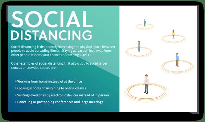 Covid Social Distance Digital Signage Screen