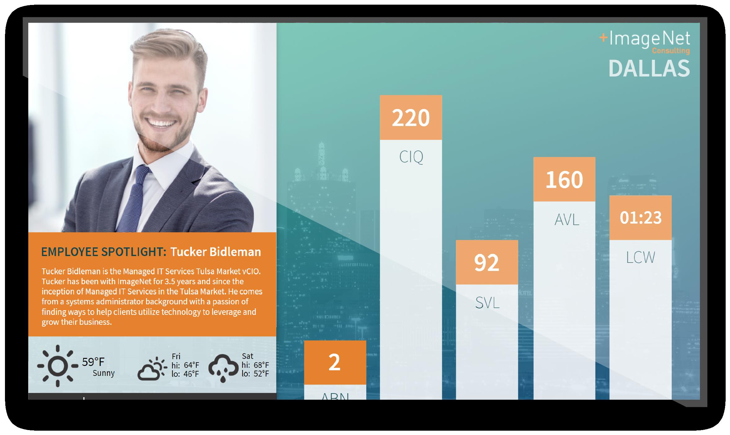 ImageNet Sales Metrics Content